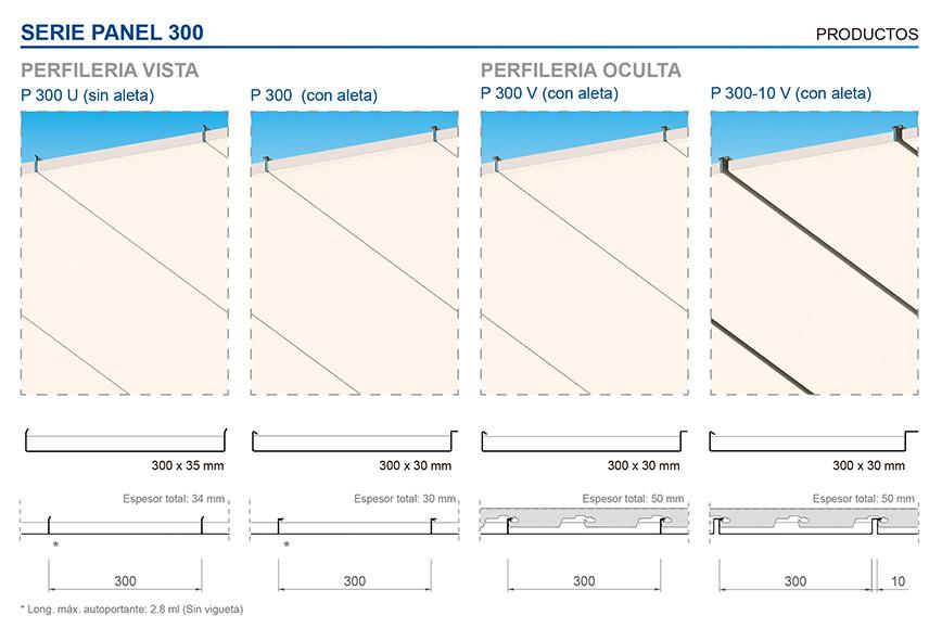 CIELO PHALCEL SERIE PANEL 300